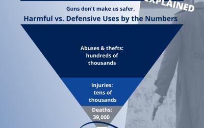 GVPedia explains…Defensive Gun Use